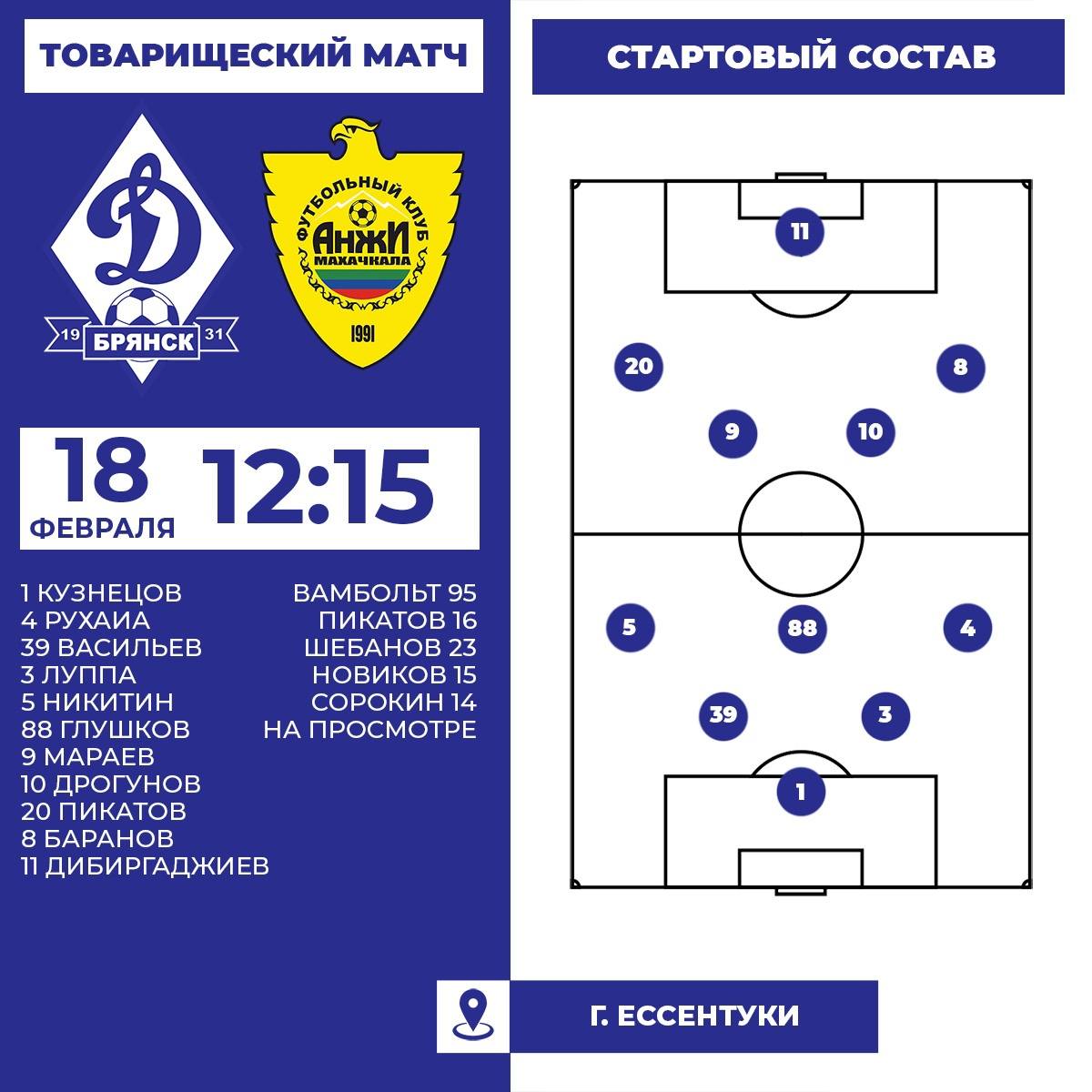 Динамо (Брянск) - Анжи (Махачкала) 1:1