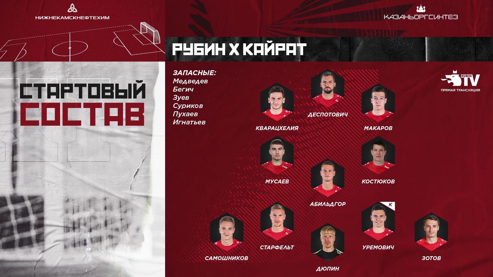 Рубин (Казань) - Кайрат (Алматы, Казахстан) 1:0