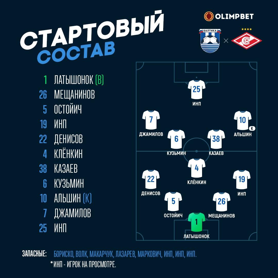 Спартак-2 (Москва) - Балтика (Калининград) 0:4
