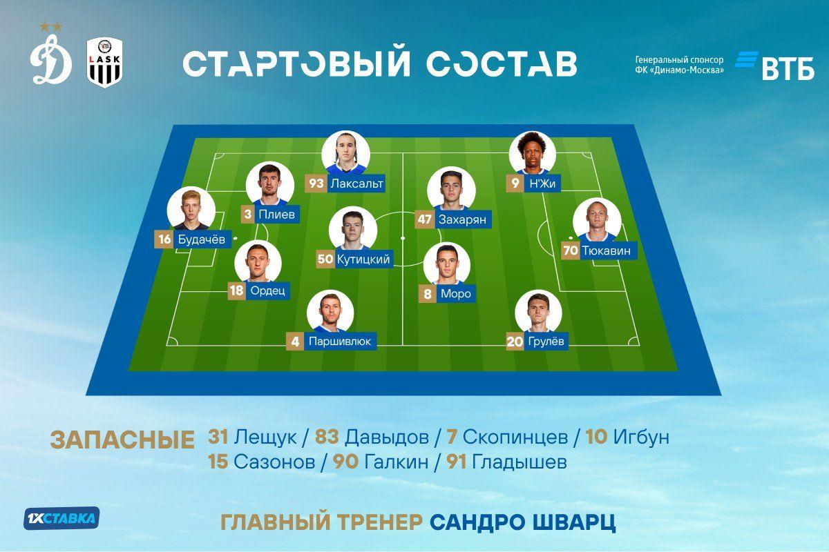 ЛАСК (Линц, Австрия) - Динамо (Москва) 3:0