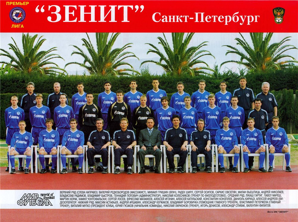 Зенит (Санкт-Петербург) - 2003