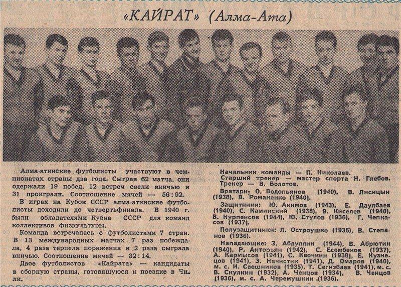 Кайрат (Алма-ата) - 1962