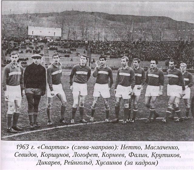 Спартак (Москва) - 1963