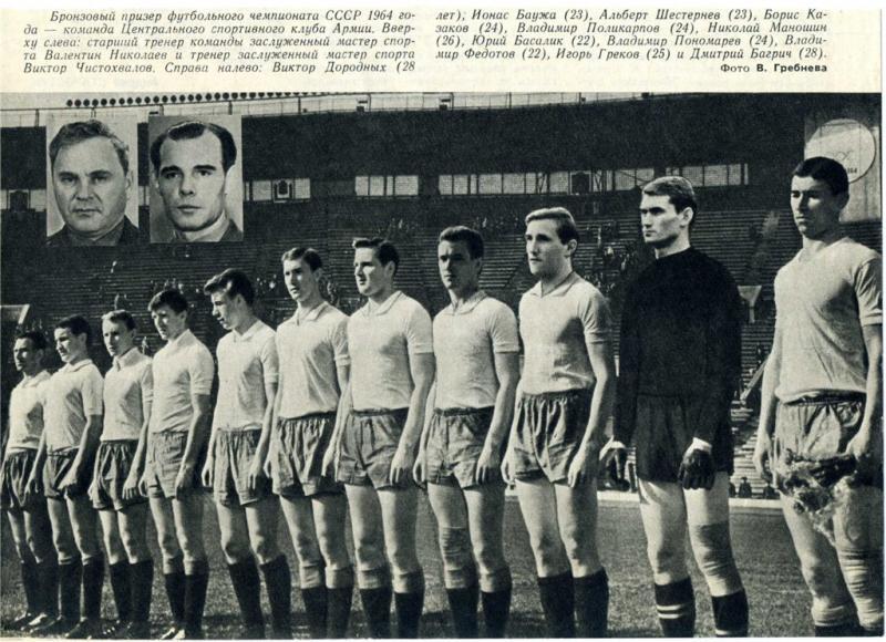 ЦСКА (Москва) - 1964. Нажмите, чтобы посмотреть истинный размер рисунка