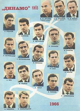 Динамо (Киев) - 1966