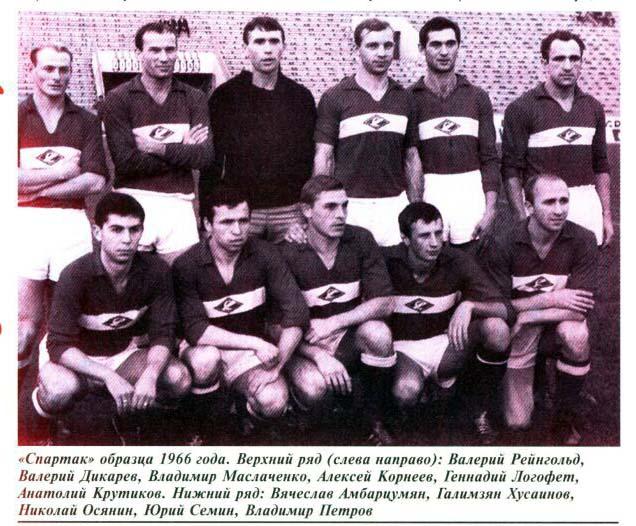 Спартак (Москва) - 1966