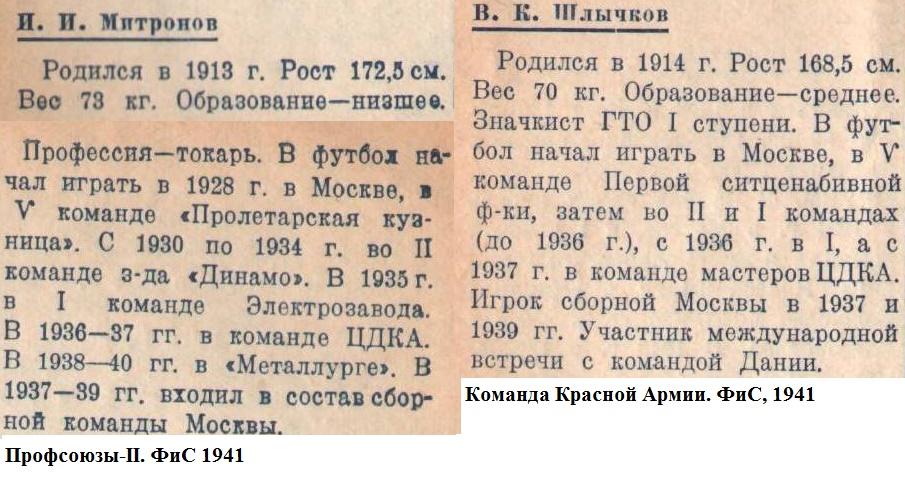 ЦДКА (Москва) - 1936 в