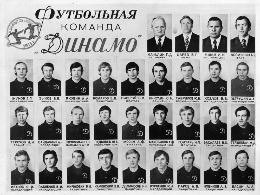 Динамо (Москва) - 1974. Нажмите, чтобы посмотреть истинный размер рисунка