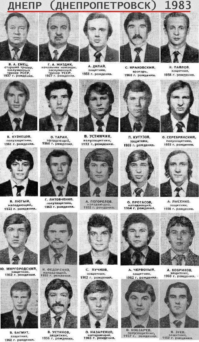 Днепр (Днепропетровск) - 1983