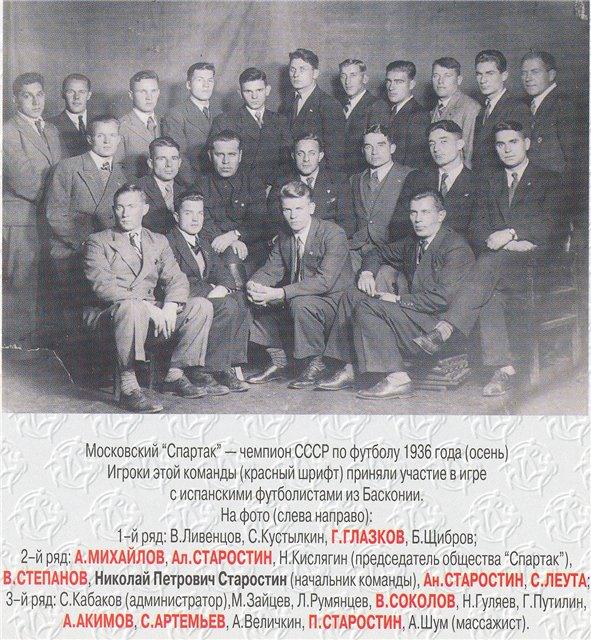 Спартак (Москва) - 1936 о